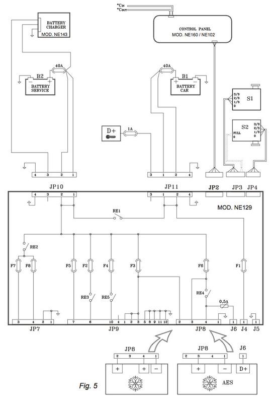 Wird Starterbatterie über Landstrom geladen? - Wohnmobil Forum Seite 1
