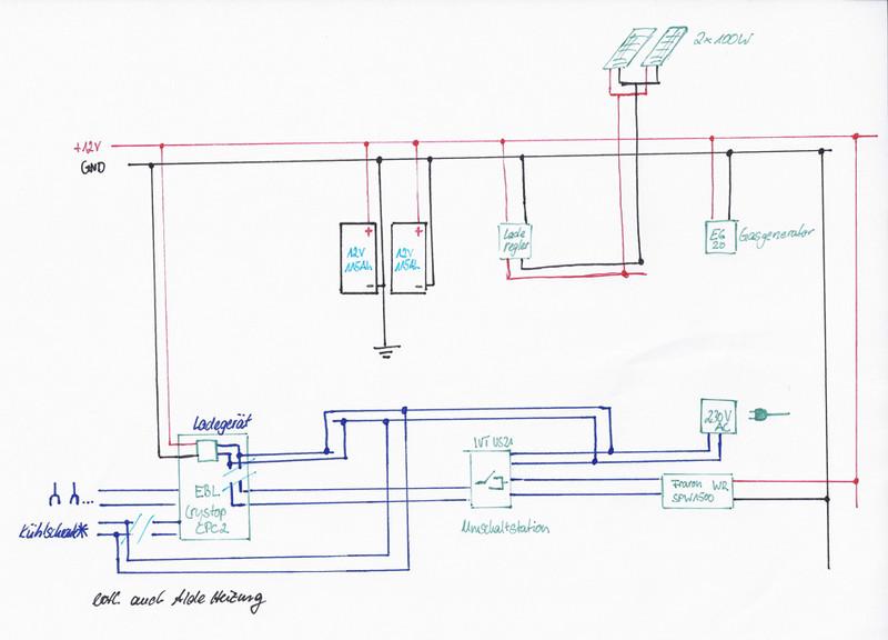 Batterien, Solar, Multimedia und Elektrik? - Wohnmobil Forum Seite 1