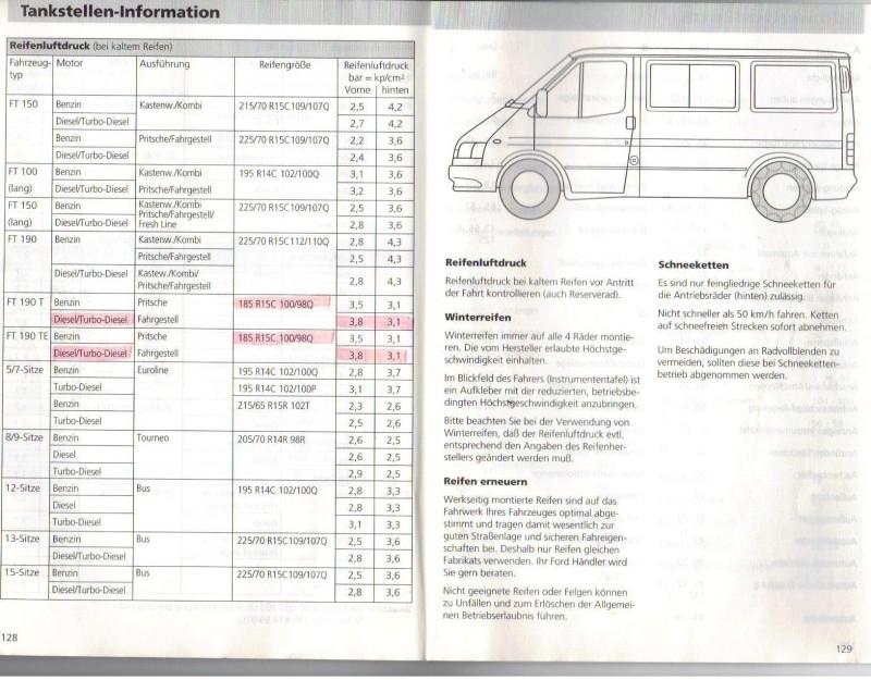 Welchen Luftdruck bei den Reifen? - Wohnmobil Forum Seite 1