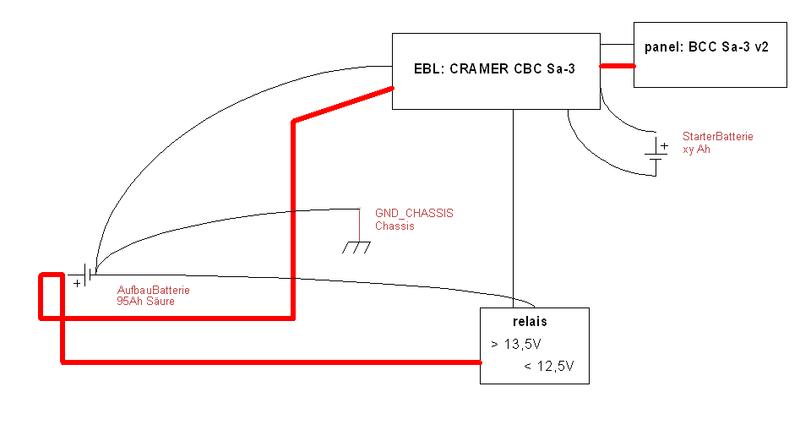Planung Solaranlage LMC6400 mit CRAMER CBC Sa-3v2 - Wohnmobil Forum ...