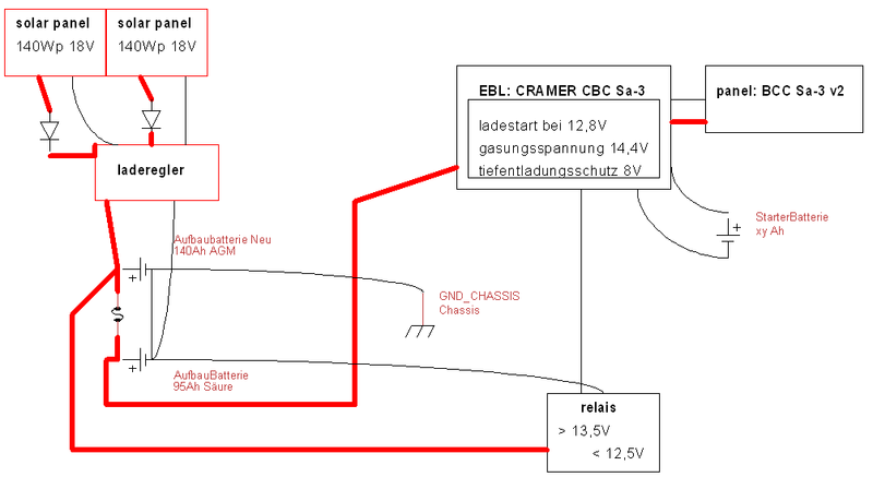 planung solaranlage lmc6400 mit cramer cbc sa 3v2 wohnmobil forum seite 1. Black Bedroom Furniture Sets. Home Design Ideas
