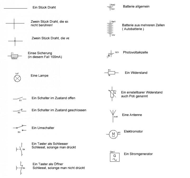 Schaltbilder lesen und verstehen Teil 1 ( rdt ) - Wohnmobil Forum ...