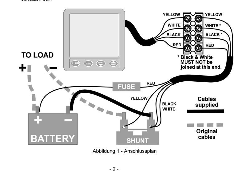 Anschluss eines Batteriemonitors - Wohnmobil Forum Seite 1