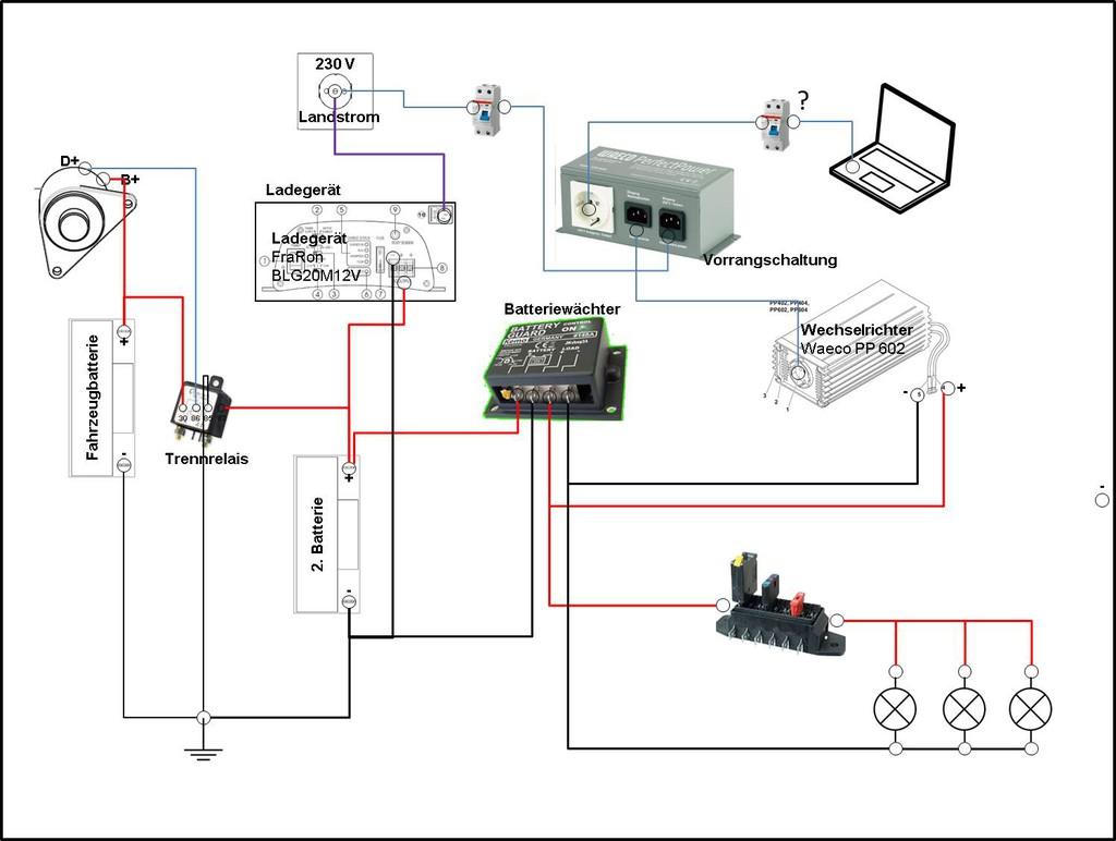 Fahrzeugbatterie und Versorgungsbatterie - Wohnmobil Forum Seite 1