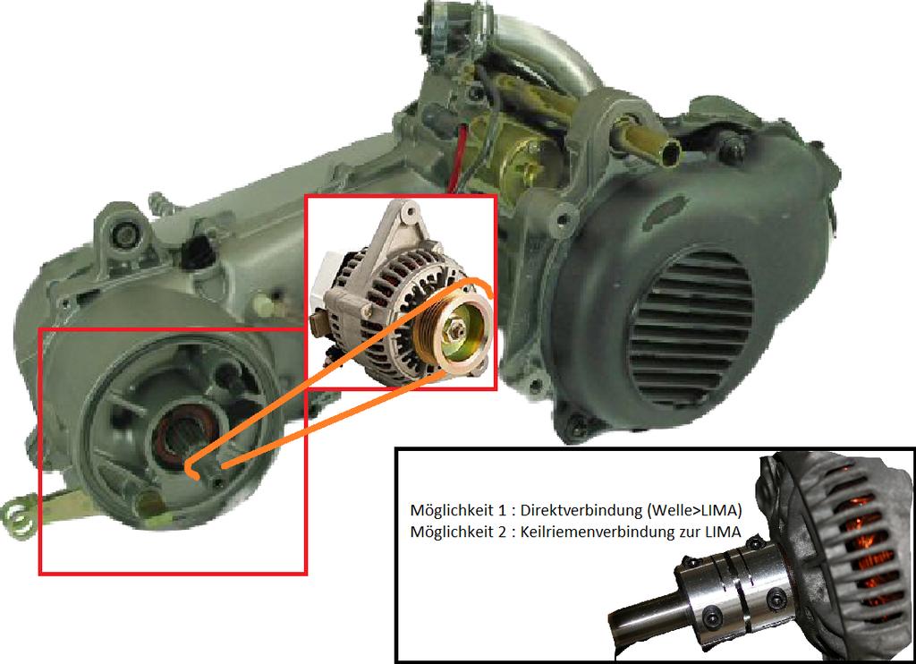 Beliebt Bevorzugt Generator Bau Roller Motor - VW Lichtmaschine - Wohnmobil Forum #NP_18