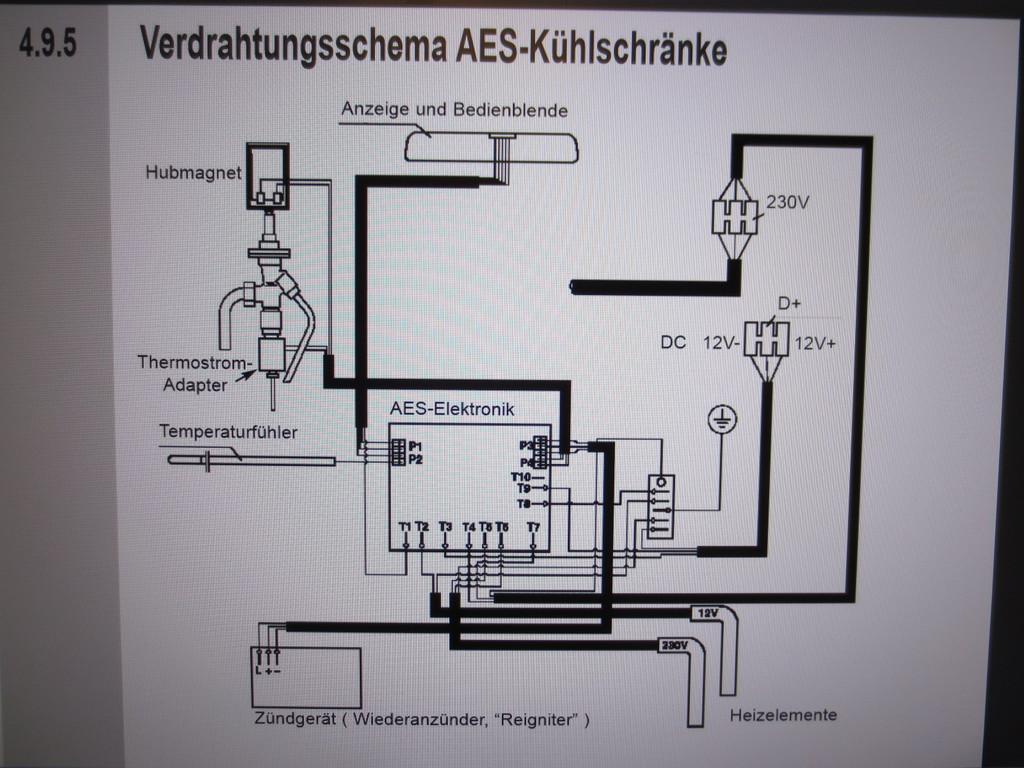 Gemütlich Gewerbekühlschrank Schaltplan Fotos - Die Besten ...