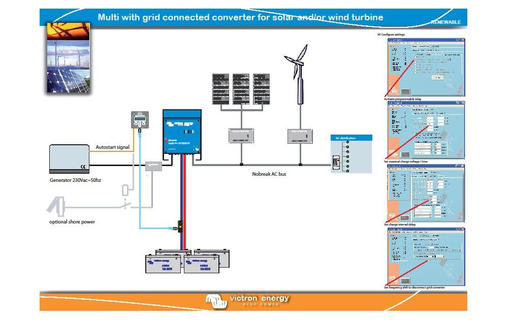 Schaltplan Photovoltaik Wohnmobil