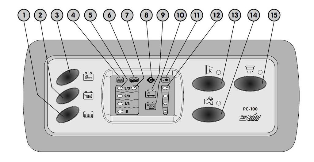 CBE PC-100 Control Panel - Wohnmobil Forum Seite 1