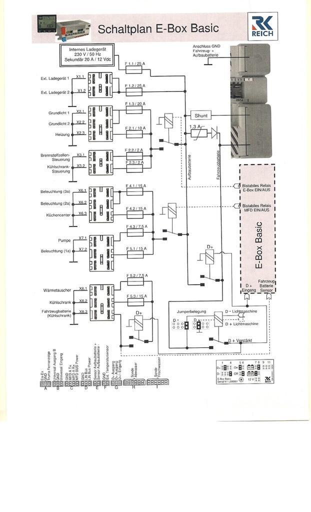 E-Control Anzeige - Wohnmobil Forum Seite 2