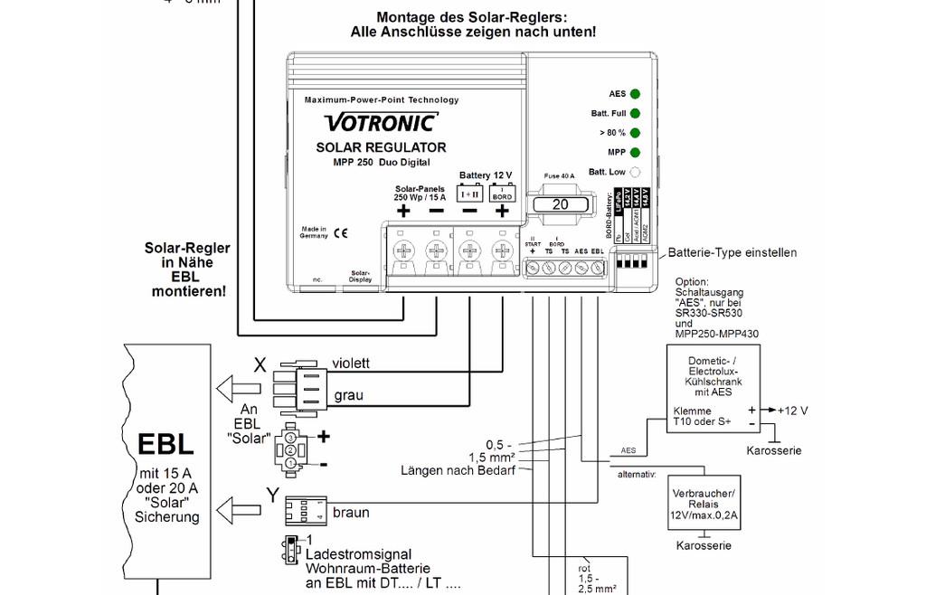 Atemberaubend Elektrischer Schaltplan Des Wohnmobils Zeitgenössisch ...