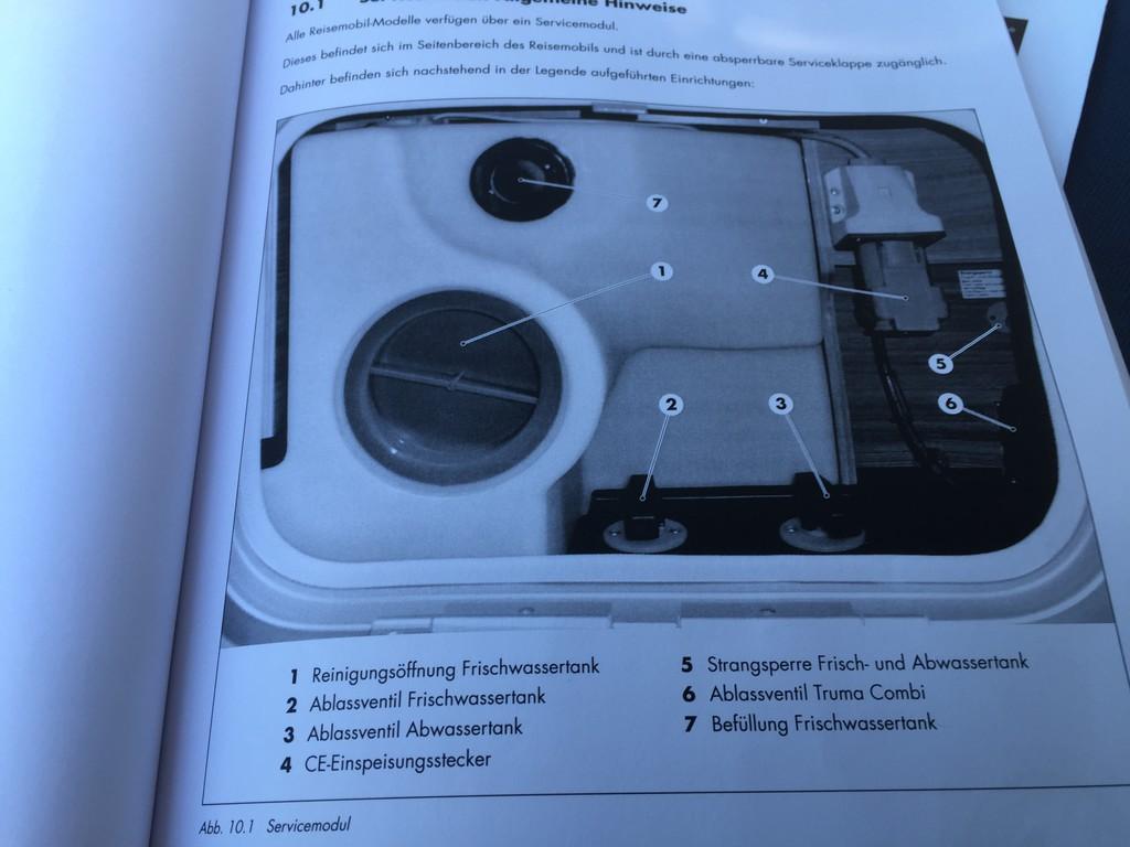 Was sind das für Schalter hinter der Serviceklappe? - Wohnmobil ...