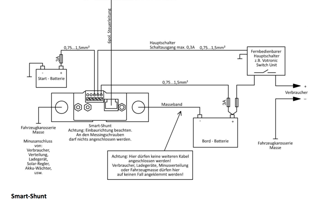 Schaltplan Solaranlage Wohnmobil