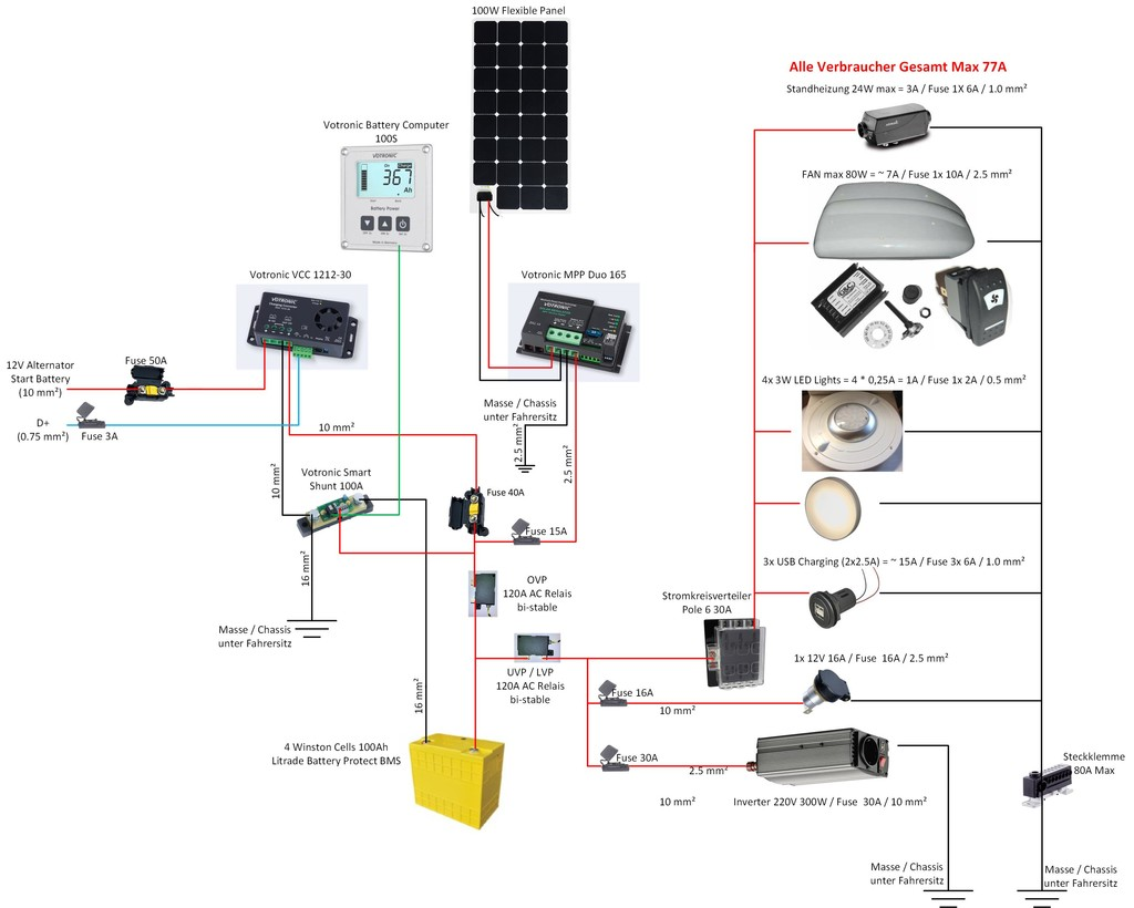 Aufbau Elektrik Komplett - Wohnmobil Forum Seite 9