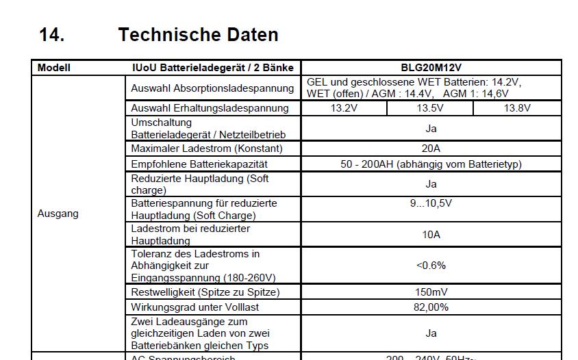 Welches Ladegerät Für 120ah Agm Batterie Wohnmobil Forum Seite 1