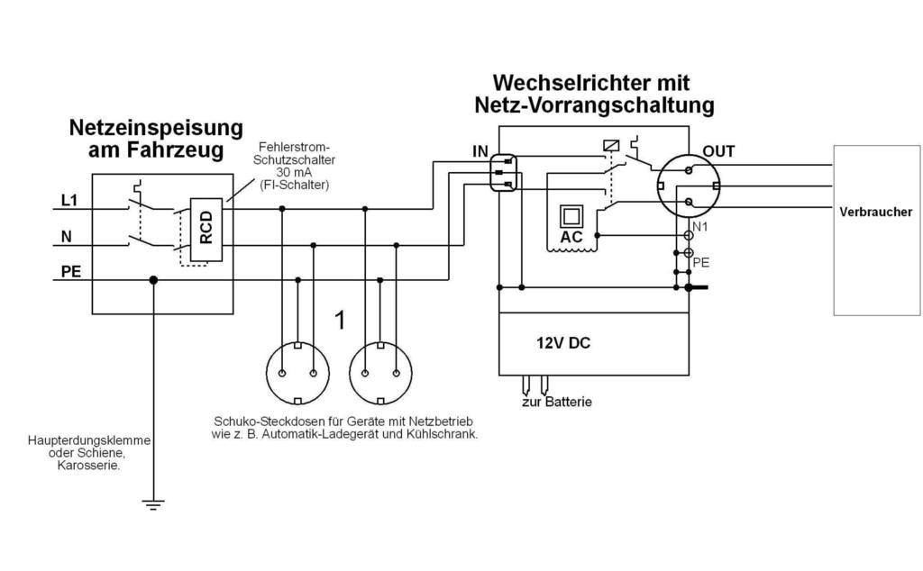 invertereinbau in dethleffs summeredition 08 wohnmobil. Black Bedroom Furniture Sets. Home Design Ideas