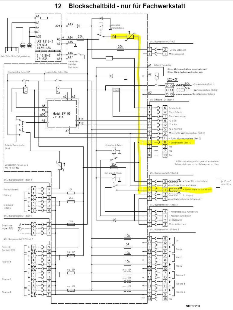 Nett Campervan Schaltplan Ideen - Schaltplan Serie Circuit ...