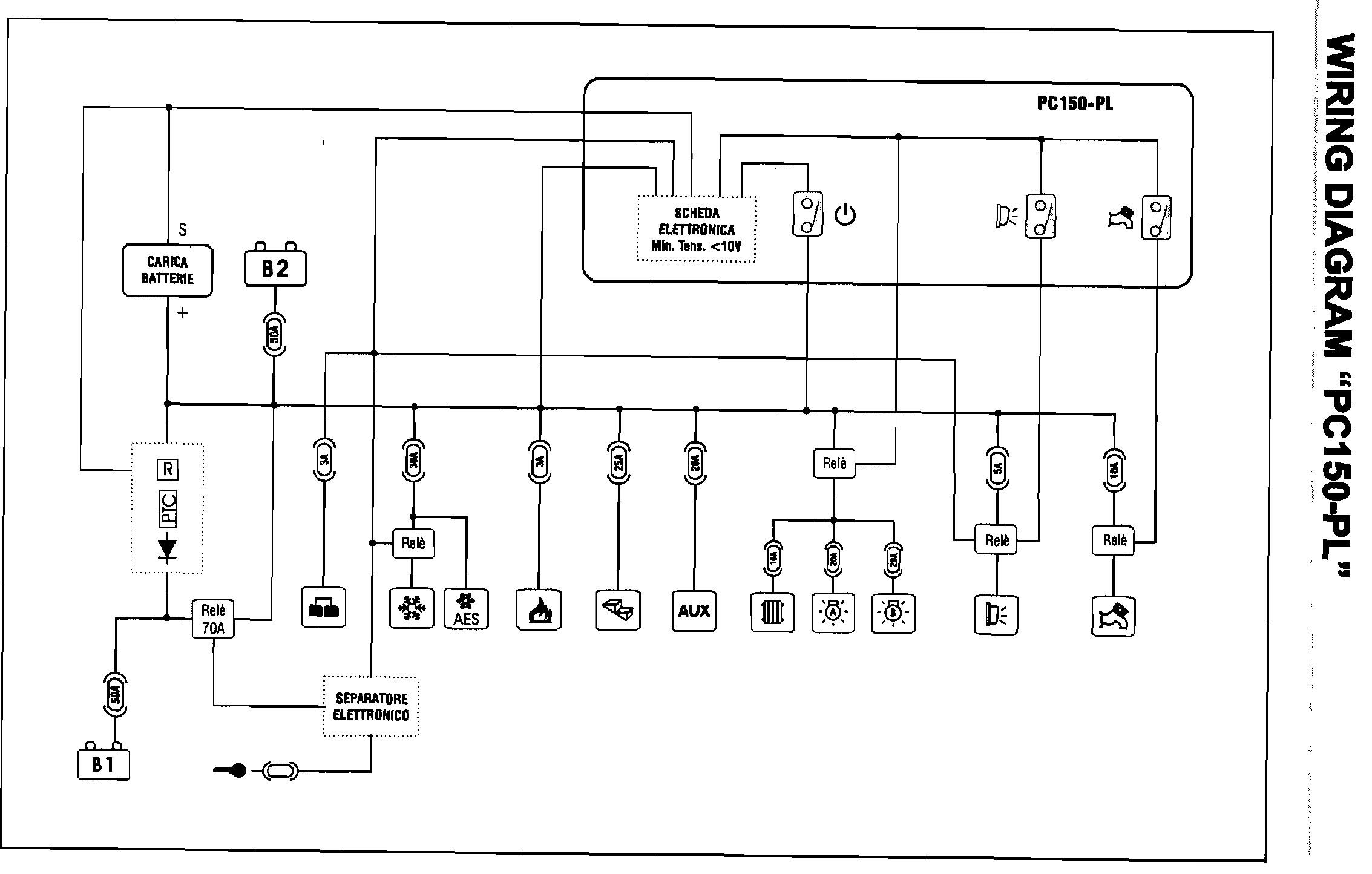 Verteilungmodul DS300PL Ladefunktion  Wohnmobil Forum